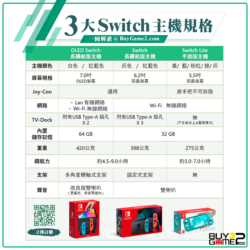 OLED switch  比較圖